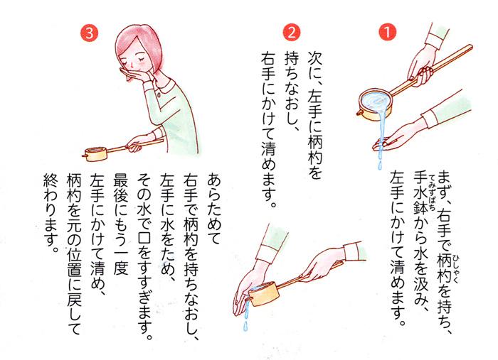 神社 お参り 方法